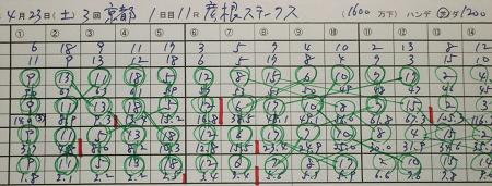 彦根ステークス.jpg
