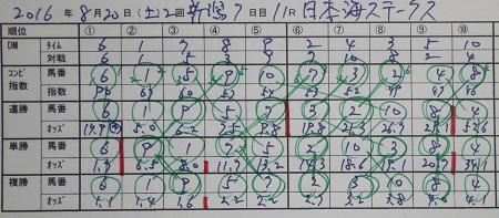 日本海ステークス.jpg