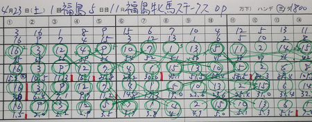 福島牝馬ステークス.jpg