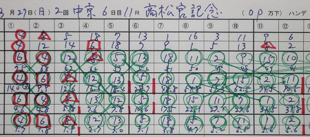 高松宮記念 結果.jpg